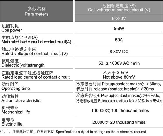 ZJ-50直流接触器技术数据